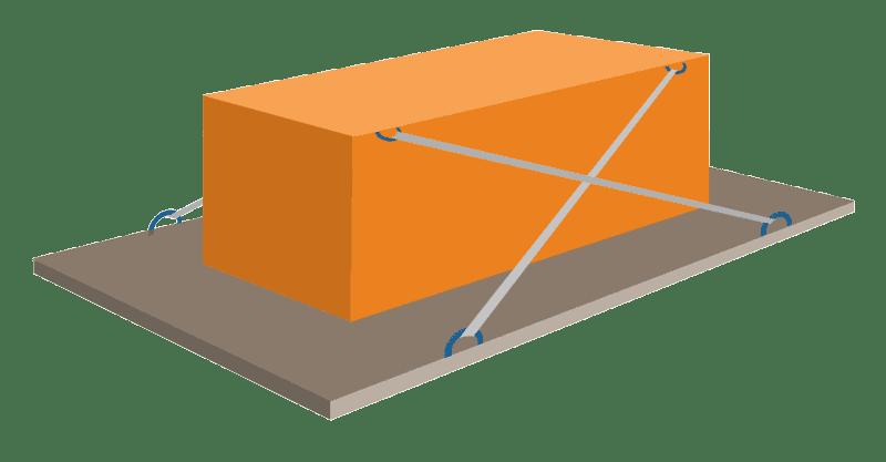Diagonalzurren (formschlüssig)
